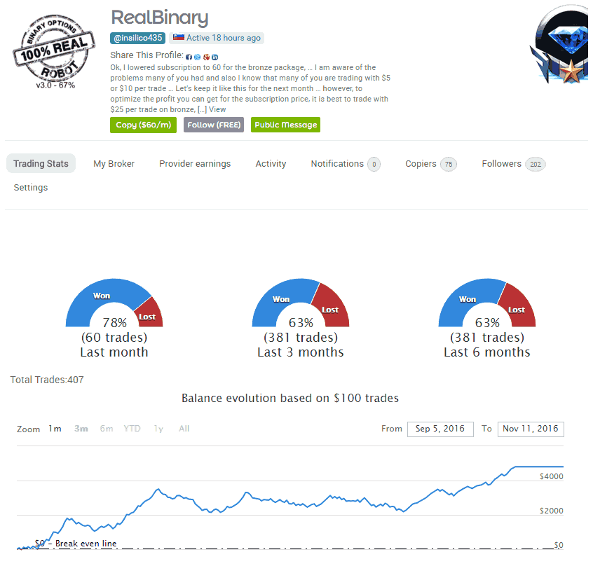 Best online day trading site uk